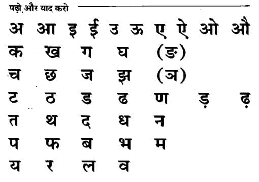 Translate Or Write Your Name Into Hindi Language By Mahos