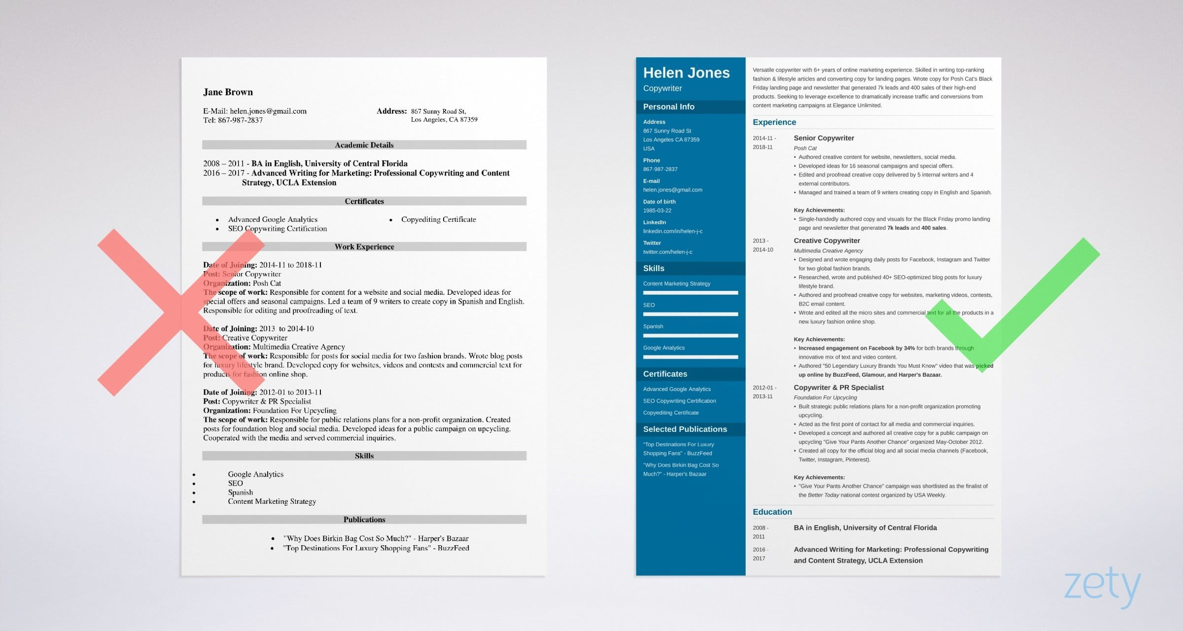 Custom Resume Writing Cost