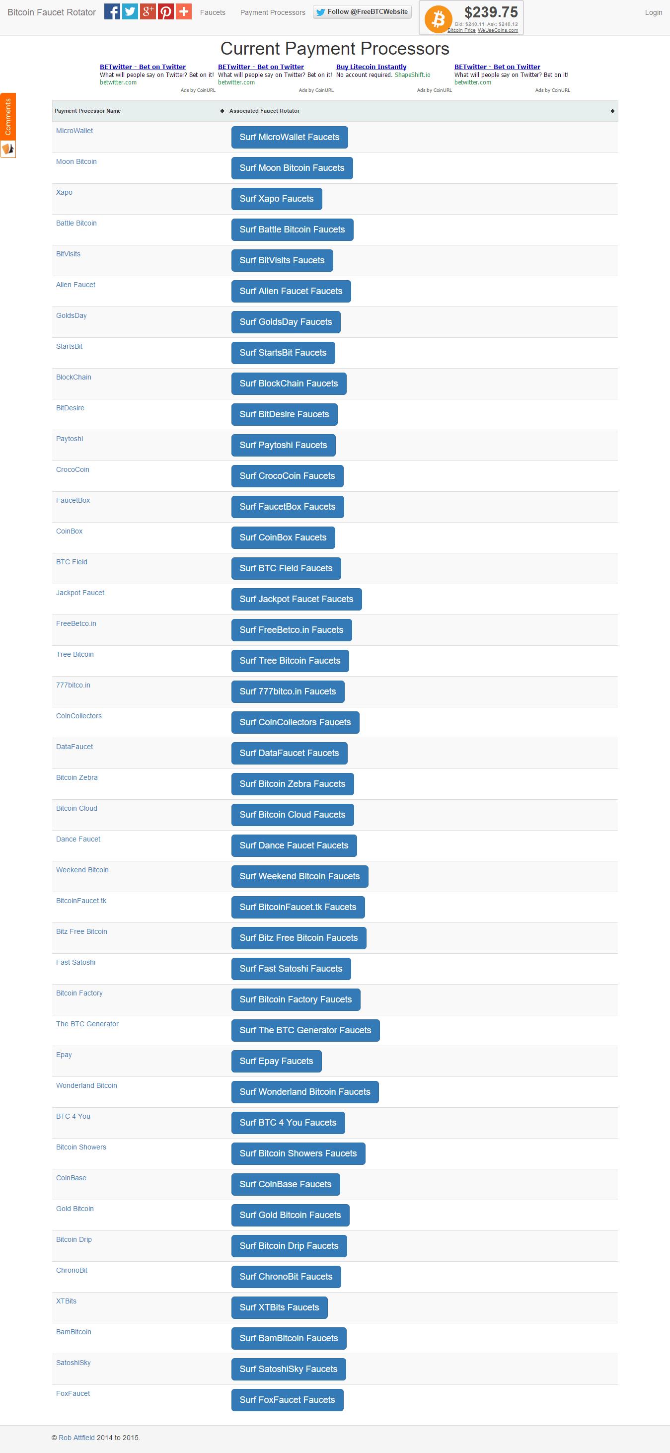 bitcoin rotator script