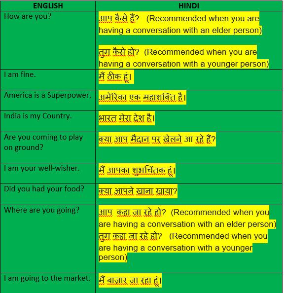 Translate English To Hindi Or Marathi By Vikaskirange