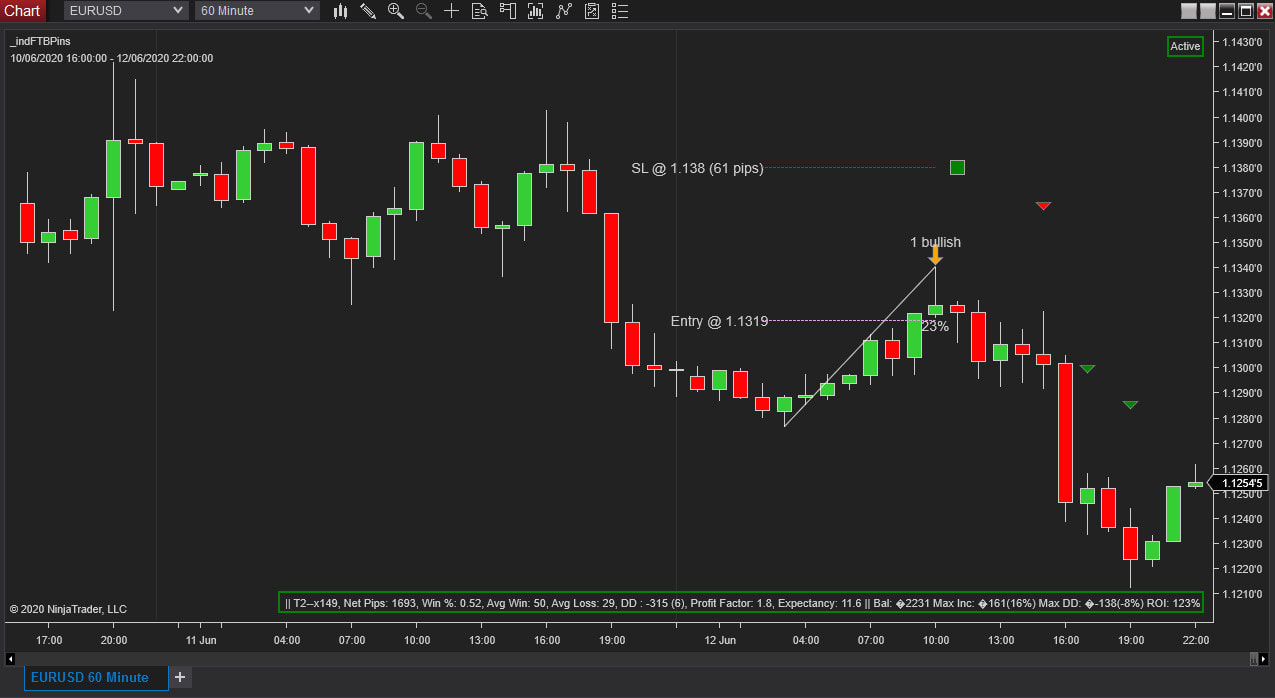 best forex auto trading robot ninjatrader mobile app