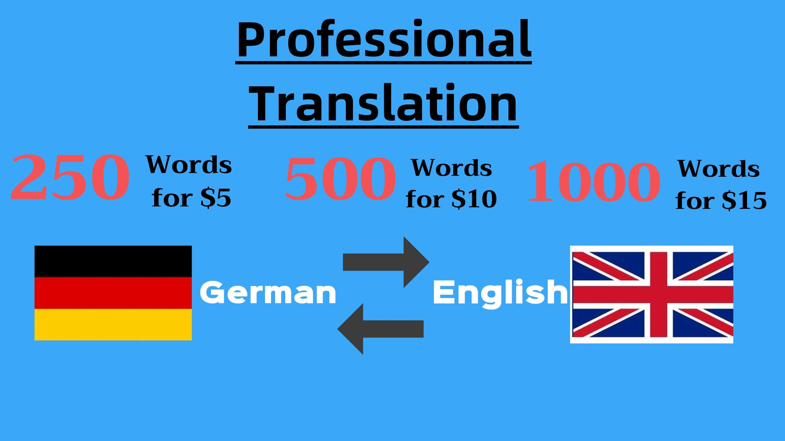 Translate anything english german translation in 20 hours by ...