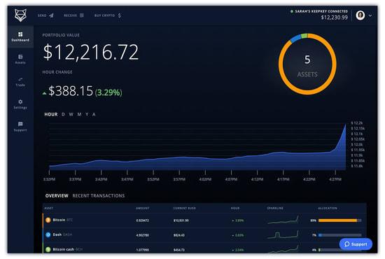 bitcoin developer platform