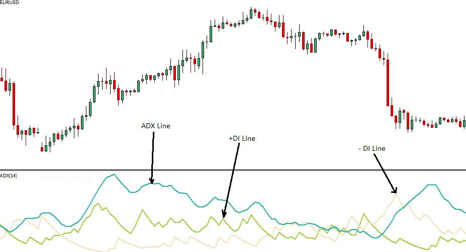 Decompile Ex4 File To Mql4 Metatrader Source Code By Siraviki