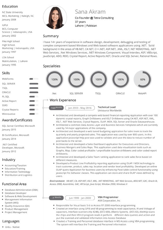 Create or edit your resume and cover letter by Msadique