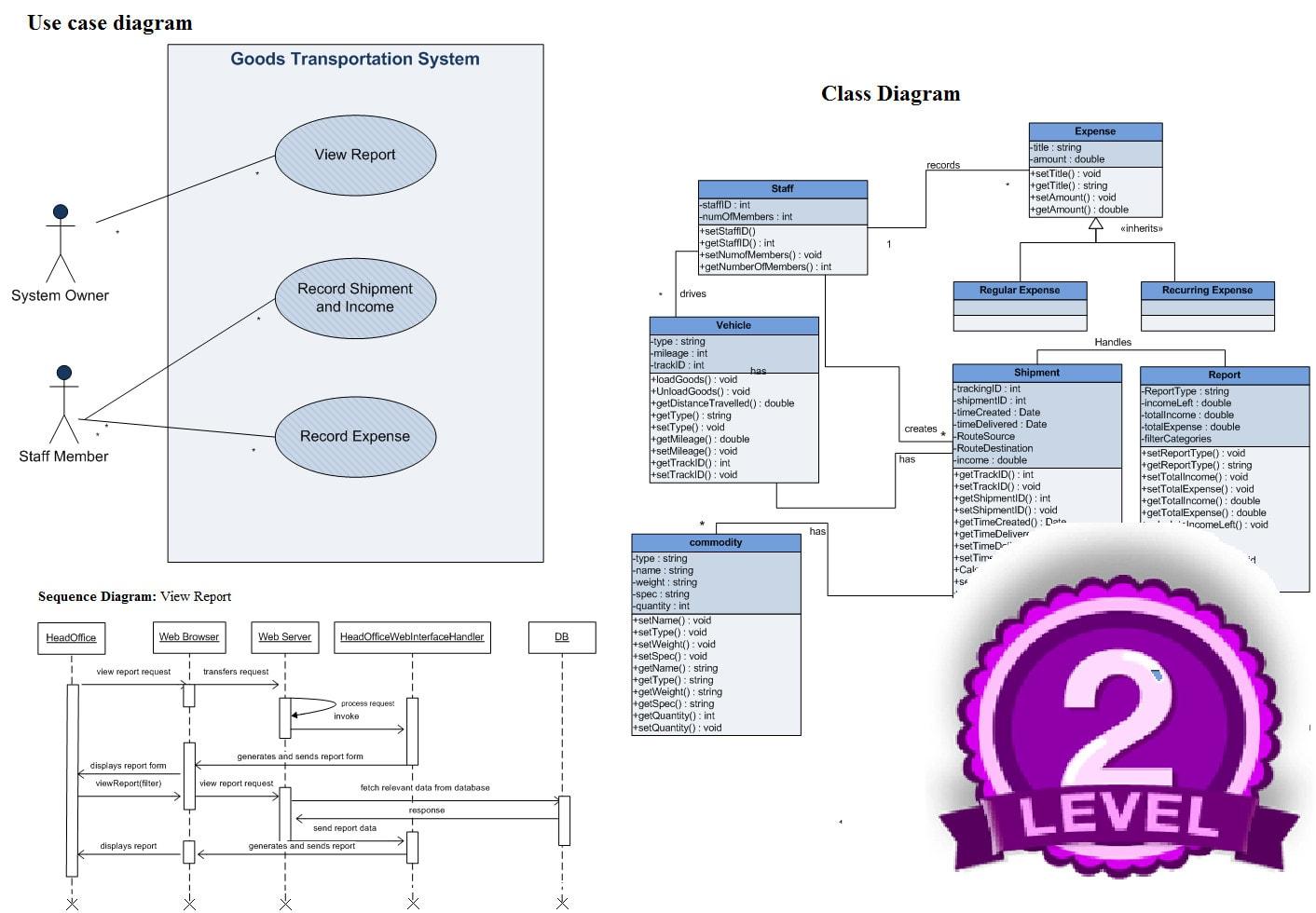 33 Visio Uml Class Diagram - Wiring Diagram Database
