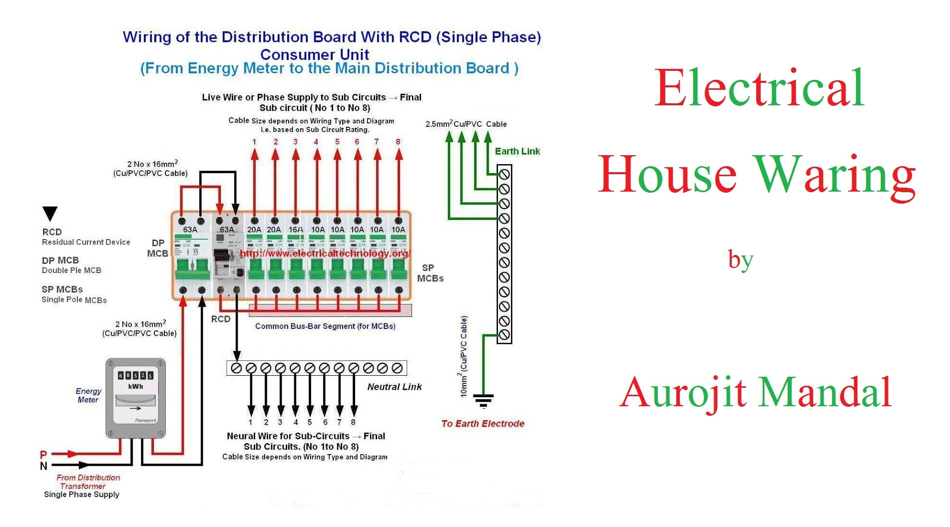 aurojit_mandal : I will do Electrical House Wiring in Autocad for $50 on residential electrical schematic diagrams, residential electrical grounding system, residential electrical panels, circuit breaker, national electrical code, electrical conduit, residential electrical busbar, residential electrical fans, distribution board, residential generators wiring, residential electrical wire connectors, residential electrical connections, residential heat wiring, residential controls wiring, residential electrical wire gauge, three-phase electric power, residential electrical enclosure, residential electrical trim, ground and neutral, earthing system, power cable, residential electrician, electrical wiring in north america, residential electrical checklist, ac power plugs and sockets, circuit diagram, junction box, ring circuit, residential electrical receptacle, residential electrical home runs, residential electrical testing, electrical system design, light switch, residual-current device, residential electrical symbols, residential kitchen wiring,
