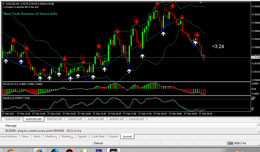 binary options daily income of filipinos