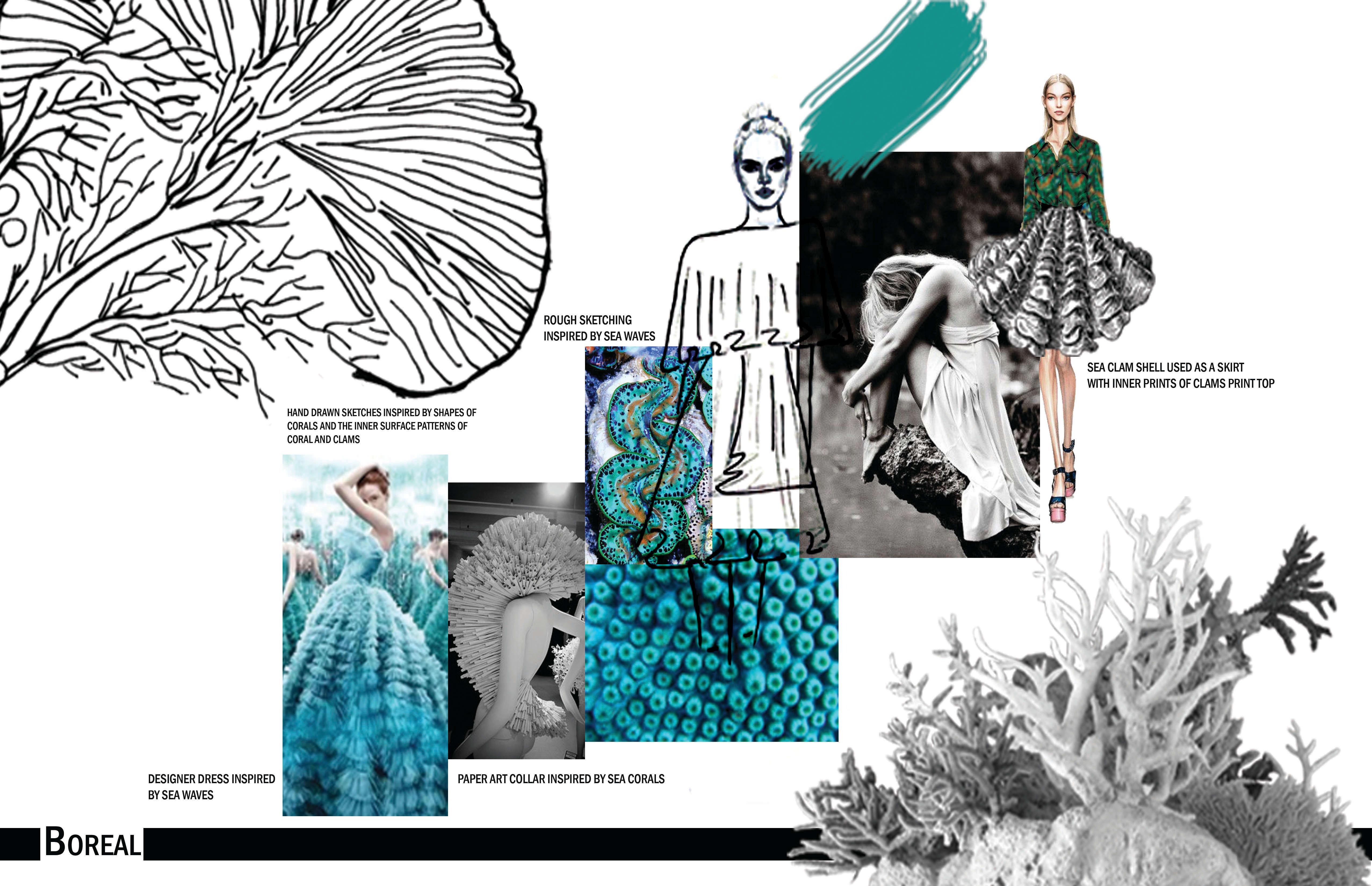 Create Fashion Portfolio And Boards By Ashleykan