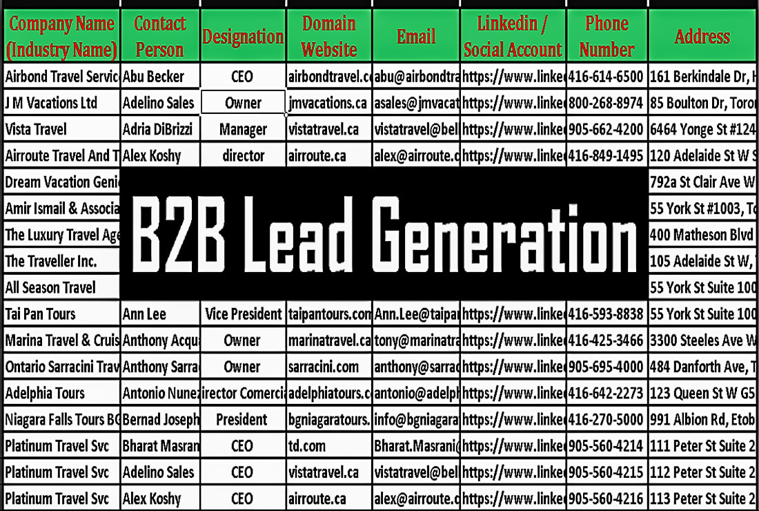 Build Your Target Email Contact List Perfectly B2b Lead Generation By Armonna Ecommerce product content creation and management tools for any size seller. fiverr