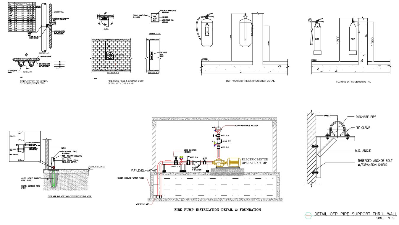 Design Fire Hydrant And Fire Hose System By Designerworld24