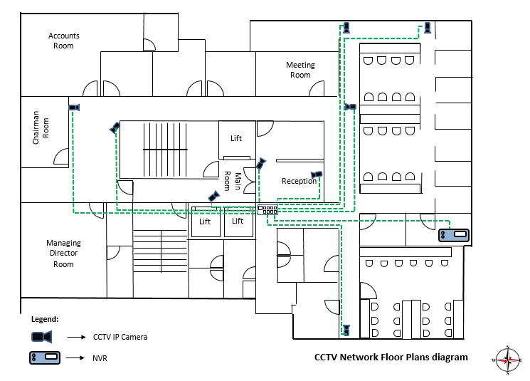 Design Cctv Network Floor Plan Layout By Nazmulnizam Fiverr