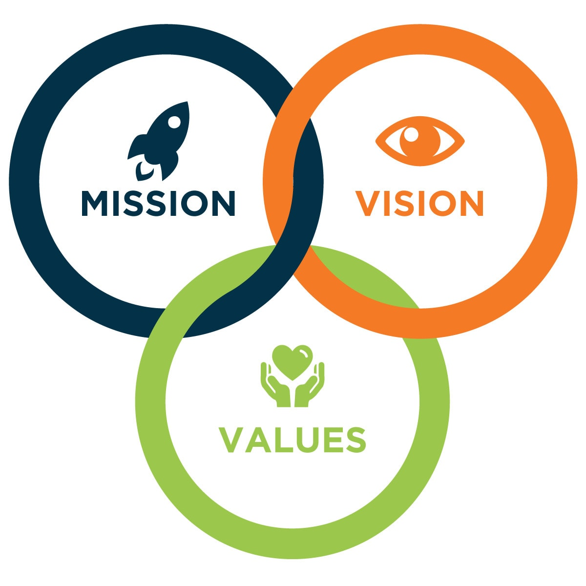 Articulate your vision in a compelling manner by Nadasamar | Fiverr