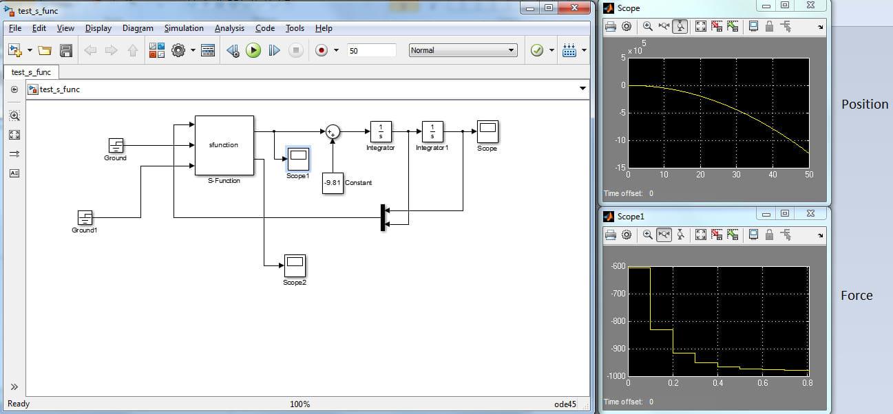umarhassanafrid : I will do simulation on matlab software for $5 on  www fiverr com
