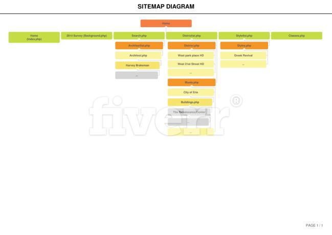 Setup google webmaster tool analytics sitemap by rannlab setup google webmaster tool analytics sitemap ccuart Images