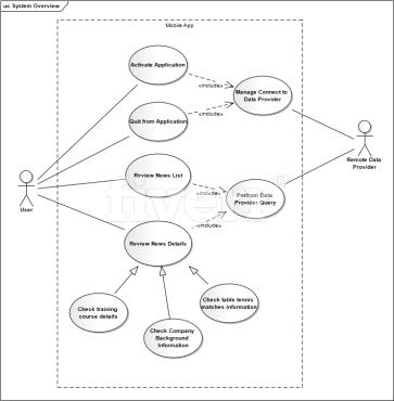 Uml Diagram Help Desk