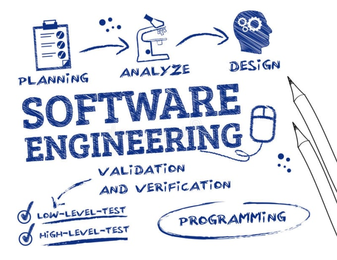 Software Requirement And Design Specification Documentation By Yousaf1995