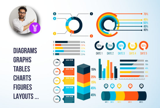 Design Diagrams Graphs Tables Charts Figures By Raufnohani