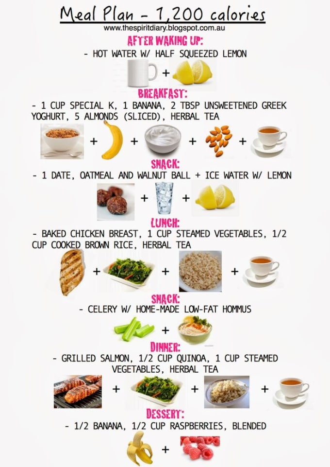 Do diet plan to loss fat by Sportchanel878 | Fiverr