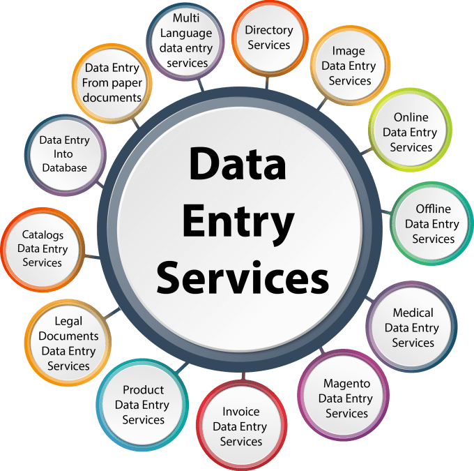 Do data entry job for you by Sobia19