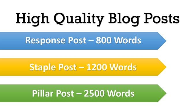 write a high quality blog post