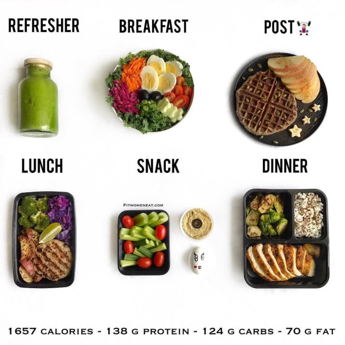 Help You Lose Weight And Plan A Healthy Diet By Totohk