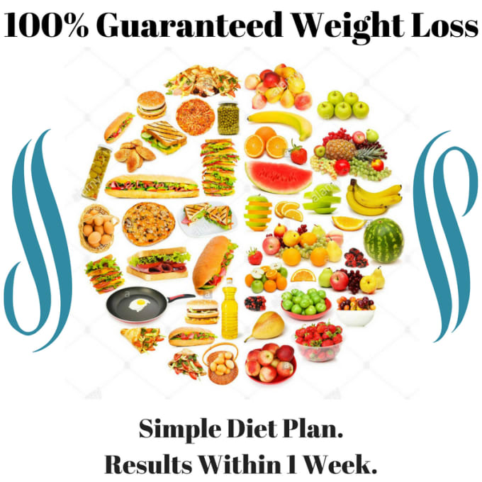 how to create a good diet plan