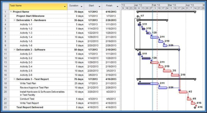 Create Your Gantt Chart Using Microsoft Project By Ellie1187