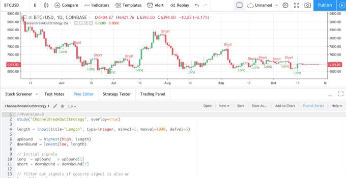 tradingview pine strategijos