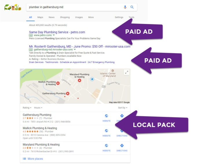 do google local SEO ranking for your business