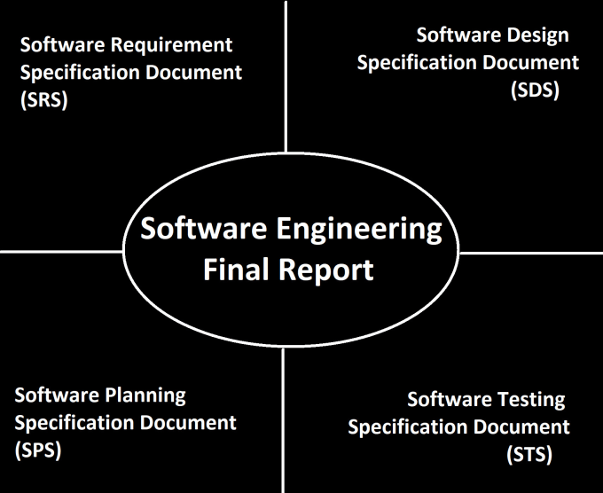 Do Software Engineering Documentation Srs Sds Proposal Final Report Uml Diagram By Admirror