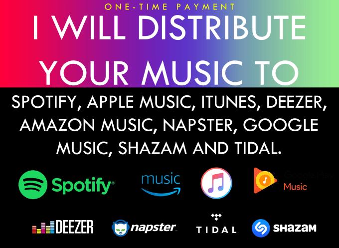 Shazam playlist to tidal