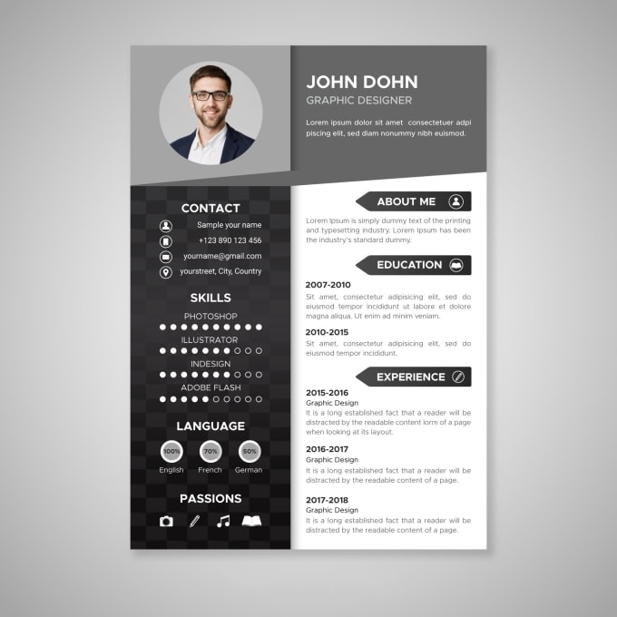 Perform Professional Resume And Cv Design By Sikandarchanan