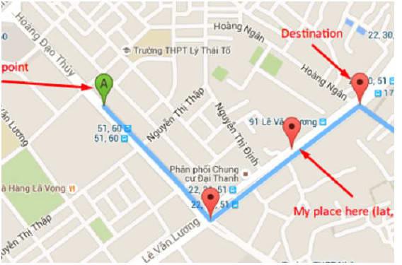 integrate google map in your flutter app