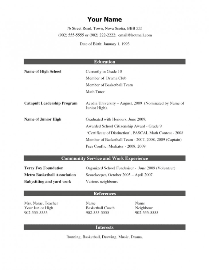 Community Service Cover Letter from fiverr-res.cloudinary.com