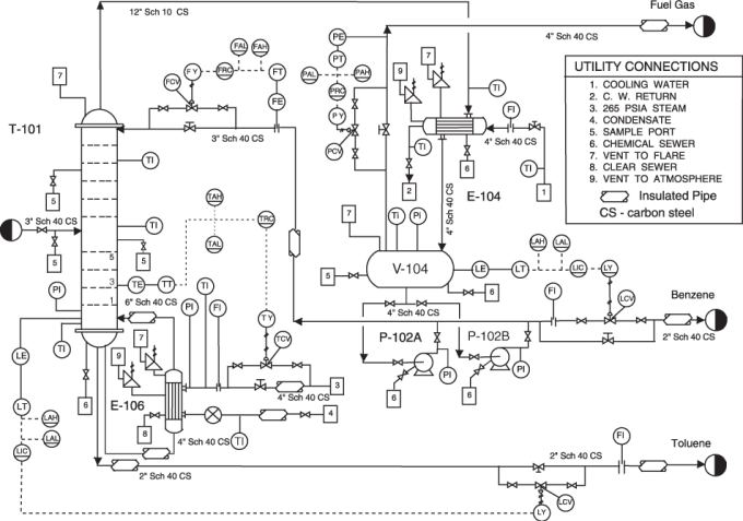 Draft Any Piping Instrumentation Diagram For You By Ayodaygee