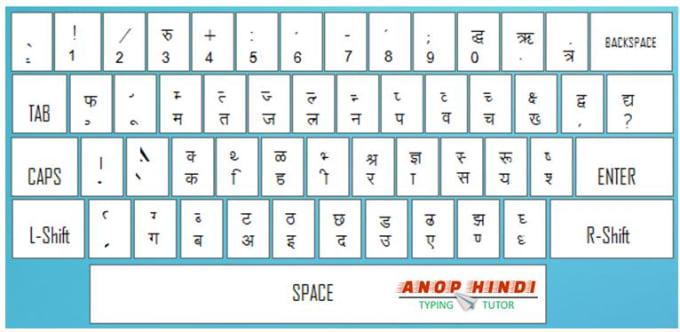 Mangal Body Cs Free Download Font