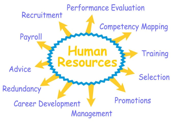tips for HR