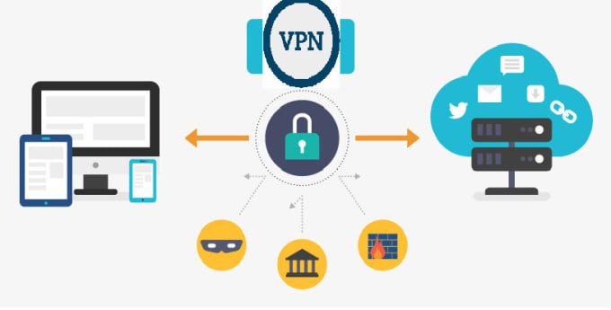 Do setup vpn solutions openvpn, softether, anyconnect by Onlinecer2