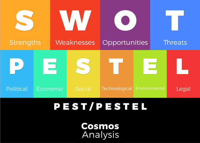 We offer comprehensive swot and pestel analysis by Cosmosanalysis | Fiverr