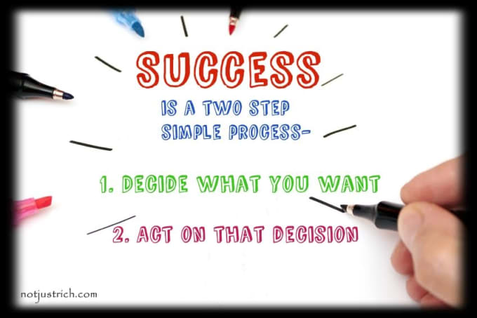 Write A Killer Motivational Self Help Article With Quotes By Starwin