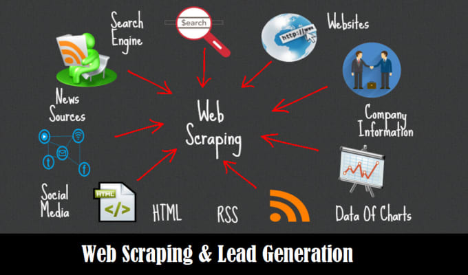 Do web scraping and lead generation by Webscraper13 | Fiverr
