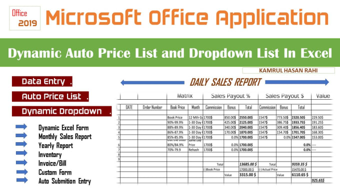 Do Dynamic Auto Price List Dropdown List In Excel By Kamrulhasanrahi