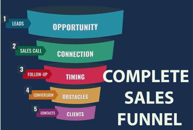 create a sales funnel  using simvoly, katra, kajabi, clickfunnels