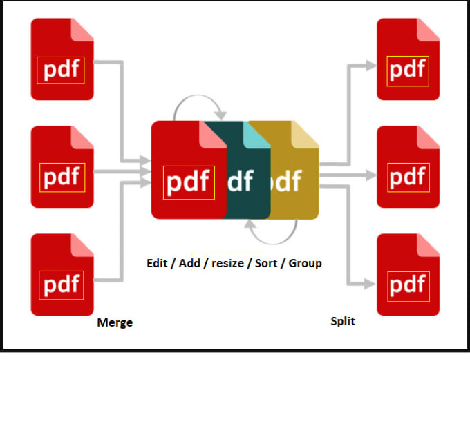Split PDF Files- Experience the Hassle Free File Management