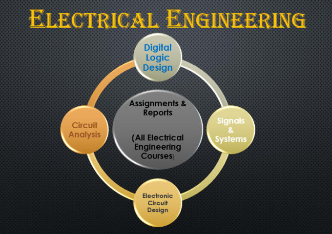 Solve Your Electrical Engineering Related Problems By Abdurrehmangh