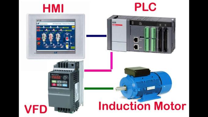 Do Help To Make Delta Plc Vfd Hmi Modbus Communication By Motive A