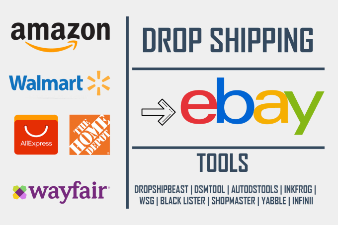 List Hot Selling Items From Amazon To Ebay By Arslan1124