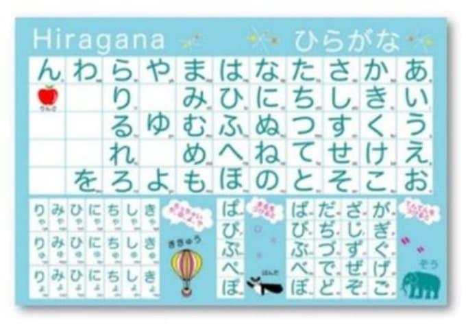 teach you Japanese 30mins on sp