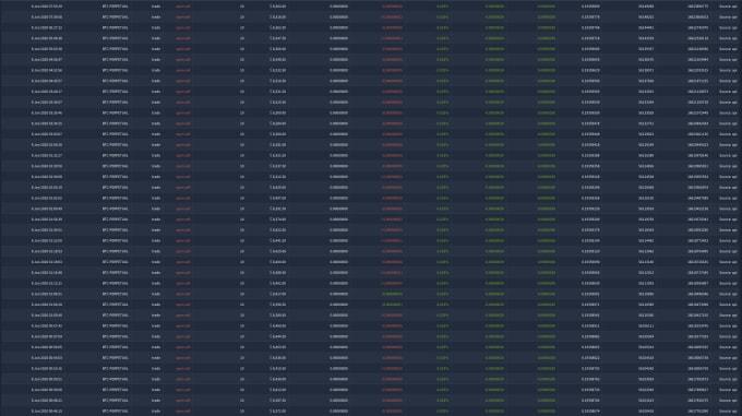 market maker bot bitcoin
